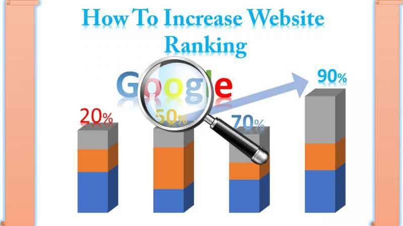 increase website ranking